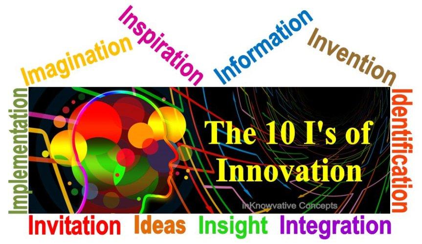 Ideas, Innovation, Inspiration
